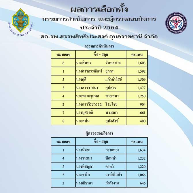 election 2564