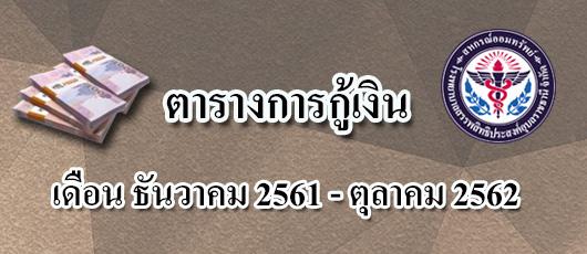 loan schedule 62